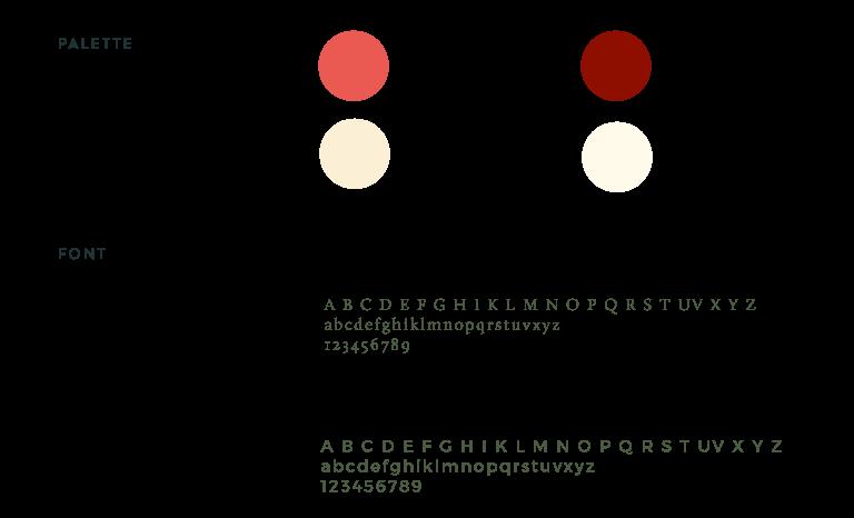 image of the artbonus' font and colour palette