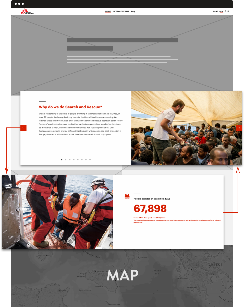 image for flexibility section of saving lives at sea doctors without borders