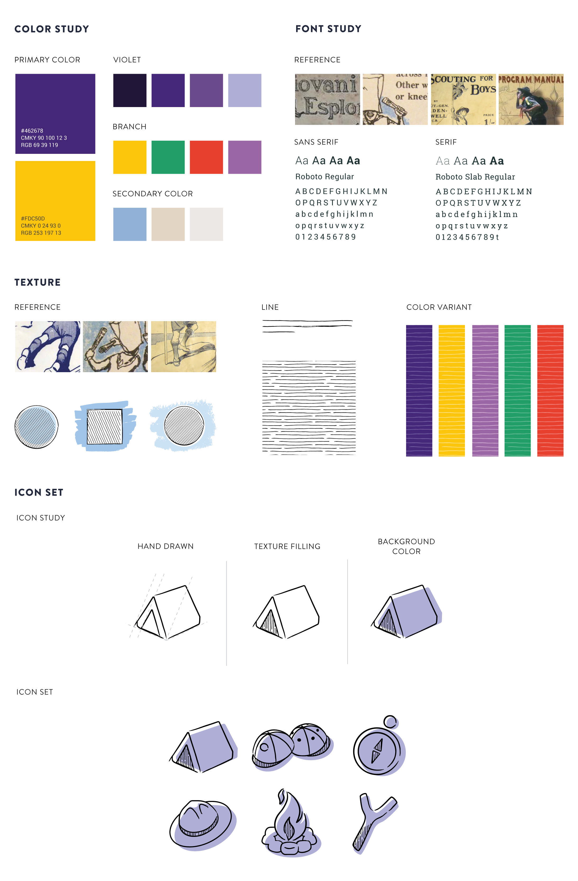 image of palette, font and icons